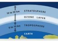 Podstawy prawne odnośnie ochrony warstwy ozonowej
